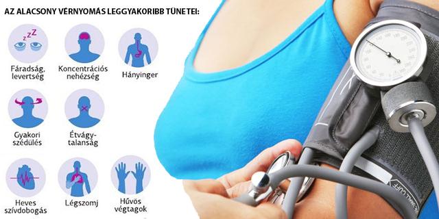 Sok embert érint az alacsony vérnyomás betegség